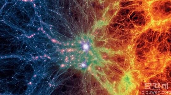 8000个CPU超级计算机历时3月模拟宇宙140亿年演化