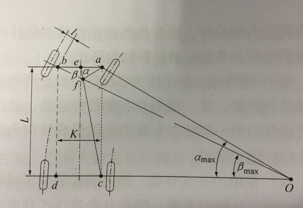 涨姿势!你知道方向盘到底要转多少圈才能转弯?