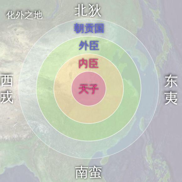 中国为什么叫中国?中国这个词是从哪来的?