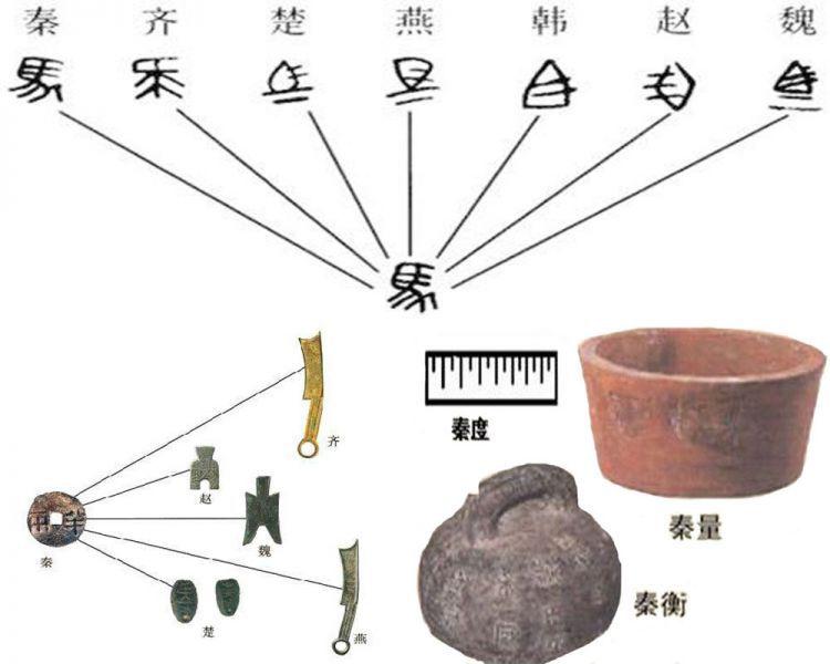 古代官员来自五湖四海,方言各异,皇帝都能听得懂吗,该如何交流